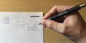 Beratung - Analyse und Strategie Website